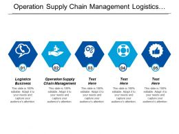 Operation Supply Chain Management Logistics Business Resource Allocation Cpb