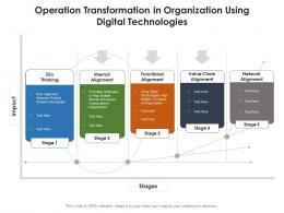 Operation Transformation In Organization Using Digital Technologies