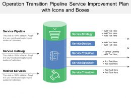 Operation Transition Pipeline Service Improvement Plan With Icons And Boxes