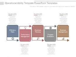 Operational Ability Template Powerpoint Templates