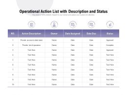 Operational Action List With Description And Status