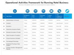 Operational Activities Framework For Running Hotel Business