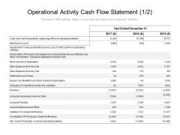 Operational Activity Cash Flow Statement 1 2