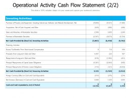 Operational Activity Cash Flow Statement 2 2