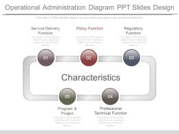 Operational Administration Diagram Ppt Slides Design