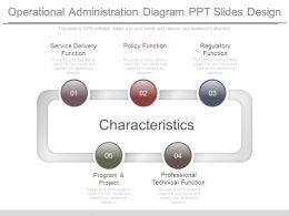Operational Administration Diagram Ppt Slides Design