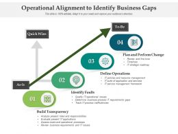 Operational Alignment To Identify Business Gaps