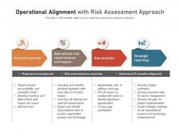 Operational Alignment With Risk Assessment Approach
