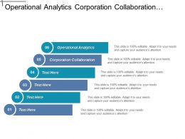 Operational Analytics Corporation Collaboration Product Development Quality Compliance Cpb