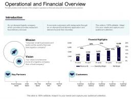 Operational And Financial Overview Equity Collective Financing Ppt Topics
