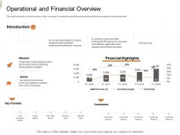 Operational And Financial Overview Equity Crowd Investing Ppt Infographics