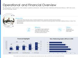 Operational And Financial Overview Raise Funds After Market Investment Ppt Slides Infographics