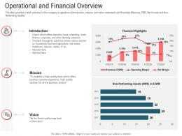 Operational And Financial Overview Secondary Market Investment Ppt Portfolio Gallery