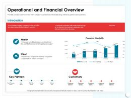 Operational And Financial Overview Which Food Ppt Powerpoint Presentation Slides Layout Ideas