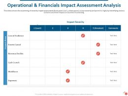 Operational And Financials Impact Assessment Analysis Revenue Decline Ppt Clipart