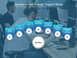 Operational And Strategic Support Model