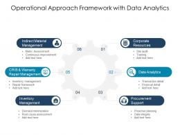 Operational Approach Framework With Data Analytics