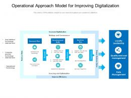 Operational Approach Model For Improving Digitalization