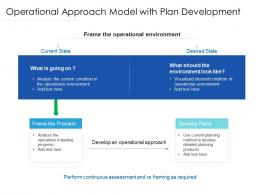 Operational Approach Model With Plan Development