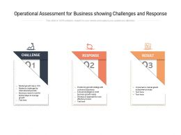 Operational Assessment For Business Showing Challenges And Response