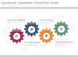 Operational Capabilities Powerpoint Guide