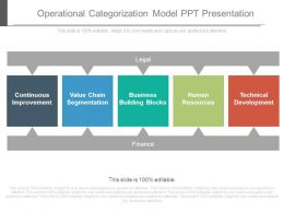 Operational Categorization Model Ppt Presentation