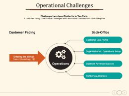 Operational Challenges Customer Facing Operations Optimize Revenue Sources