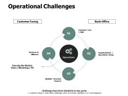 Operational Challenges Customer Facing Ppt Powerpoint Presentation Gallery Template