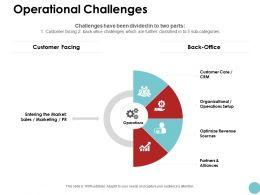 Operational Challenges Marketing Ppt Powerpoint Presentation Icon Infographic Template