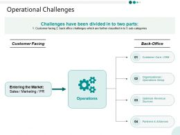 Operational Challenges Ppt Powerpoint Presentation Infographics Model