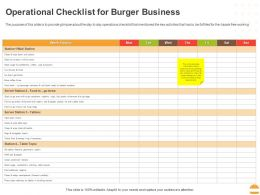 Operational Checklist For Burger Business Ppt Powerpoint Presentation Layouts Good