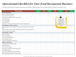 Operational Checklist For Fast Food Restaurant Business Ppt Powerpoint Tips
