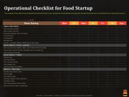Operational Checklist For Food Startup Business Pitch Deck For Food Start Up Ppt Outline Example