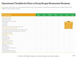 Operational Checklist For How To Setup Burger Restaurant Business Go Ppt Powerpoint Presentation Show