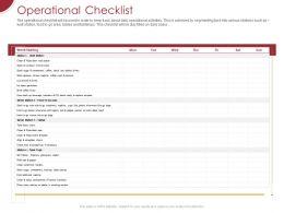 Operational Checklist Ppt Powerpoint Presentation Model Designs Download