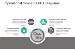 Operational Concerns Ppt Diagrams