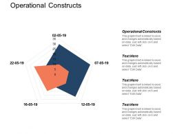 Operational Constructs Ppt Powerpoint Presentation Icon Background Designs Cpb