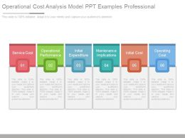Operational Cost Analysis Model Ppt Examples Professional