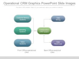 Operational Crm Graphics Powerpoint Slide Images