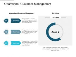 Operational Customer Management Ppt Powerpoint Presentation File Vector Cpb