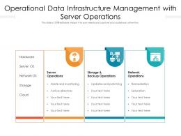 Operational Data Infrastructure Management With Server Operations