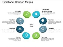 Operational Decision Making Ppt Powerpoint Presentation Ideas Structure Cpb