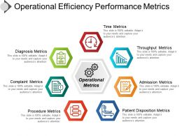 Operational Efficiency Performance Metrics Ppt Templates