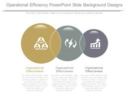 Operational Efficiency Powerpoint Slide Background Designs