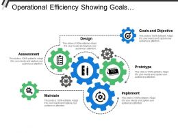Operational Efficiency Showing Goals Assessment Design Prototype And Implement