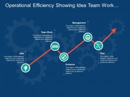 Operational Efficiency Showing Idea Team Work Management And Enhance