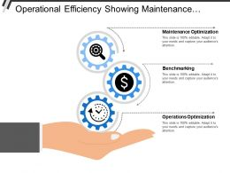 Operational Efficiency Showing Maintenance Optimization And Operation Optimization