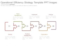 Operational Efficiency Strategy Template Ppt Images