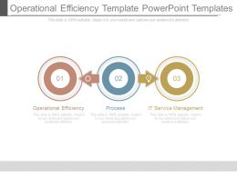 Operational Efficiency Template Powerpoint Templates