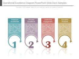Operational Excellence Diagram Powerpoint Slide Deck Samples